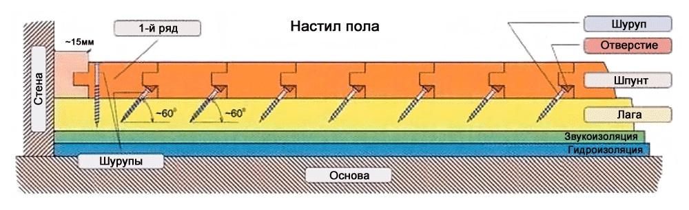 Вязание спицами из японских журналов на русском языке 630
