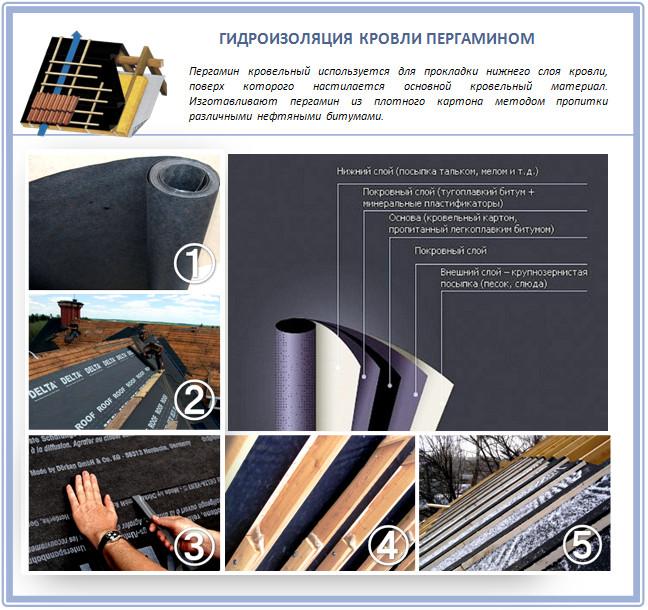 Уни-экофлекс гидроизоляция фолдер гидроизоляция цена